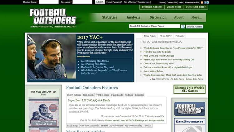Football Outsiders