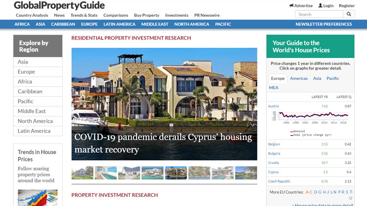 Global Property Guide
